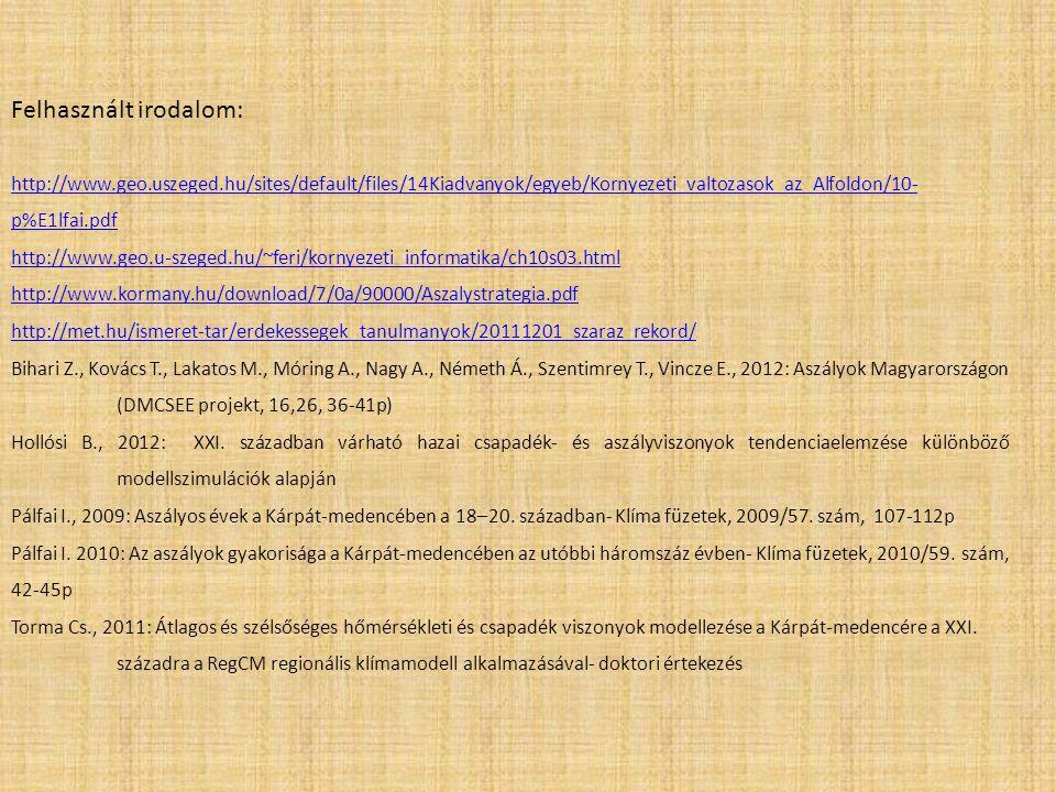 Felhasznált irodalom: http://www.geo.uszeged.hu/sites/default/files/14Kiadvanyok/egyeb/Kornyezeti_valtozasok_az_Alfoldon/10- p%E1lfai.pdf http://www.geo.u-szeged.hu/~feri/kornyezeti_informatika/ch10s03.html http://www.kormany.hu/download/7/0a/90000/Aszalystrategia.pdf http://met.hu/ismeret-tar/erdekessegek_tanulmanyok/20111201_szaraz_rekord/ Bihari Z., Kovács T., Lakatos M., Móring A., Nagy A., Németh Á., Szentimrey T., Vincze E., 2012: Aszályok Magyarországon (DMCSEE projekt, 16,26, 36-41p) Hollósi B., 2012: XXI.