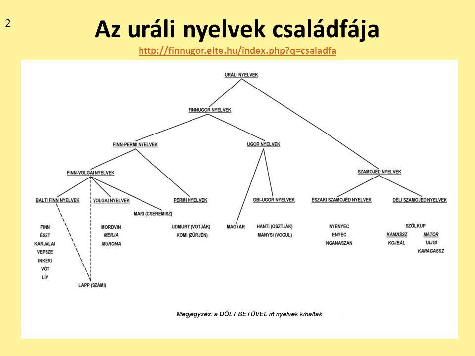 Finnugor alapszókincs/1.