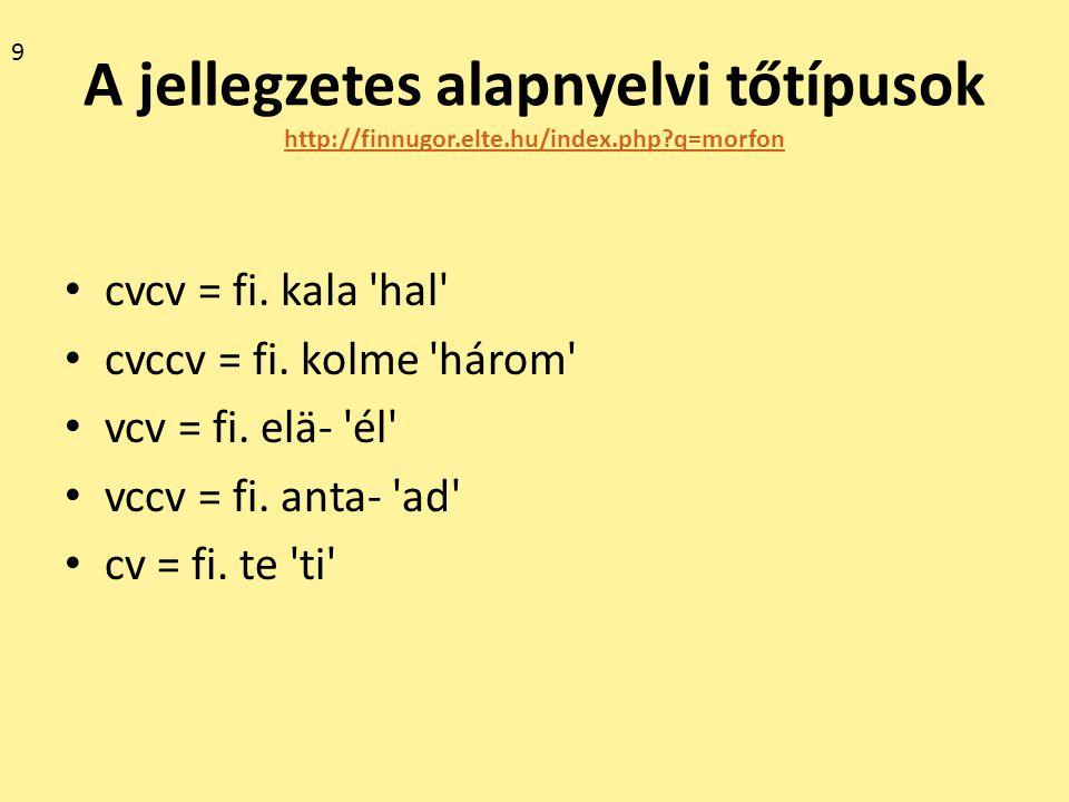 A jellegzetes alapnyelvi tőtípusok http://finnugor.elte.hu/index.php?q=morfon http://finnugor.elte.hu/index.php?q=morfon cvcv = fi. kala 'hal' cvccv =
