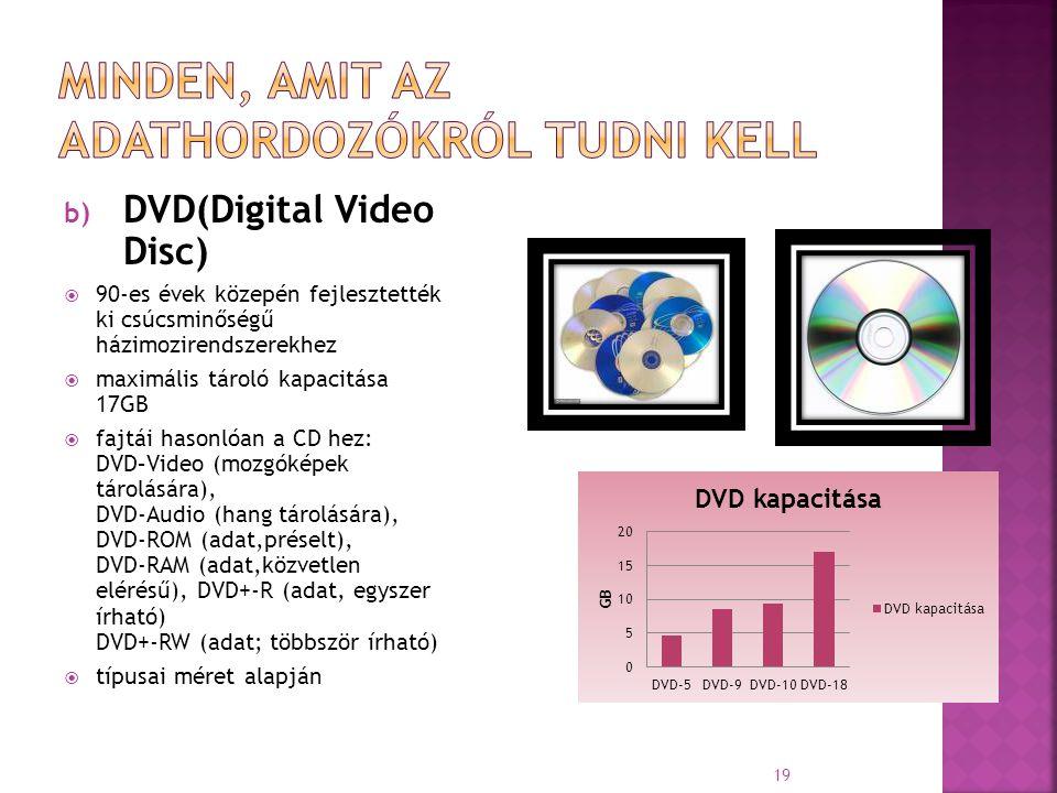 b) DVD(Digital Video Disc)  90-es évek közepén fejlesztették ki csúcsminőségű házimozirendszerekhez  maximális tároló kapacitása 17GB  fajtái hason