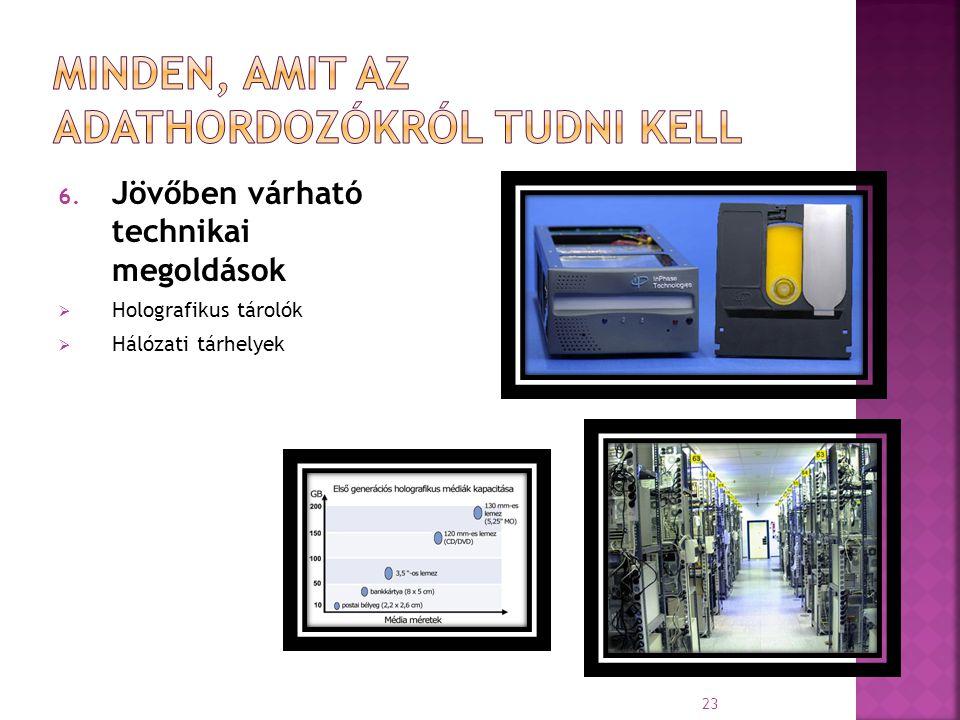 6. Jövőben várható technikai megoldások  Holografikus tárolók  Hálózati tárhelyek 23