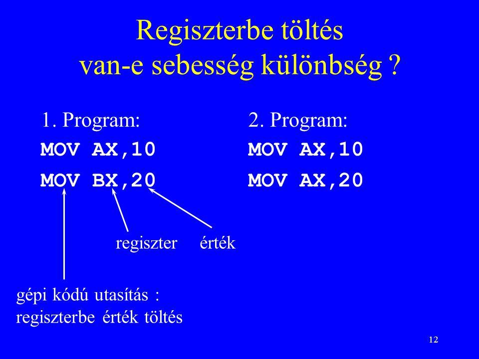 12 Regiszterbe töltés van-e sebesség különbség ? 1. Program: MOV AX,10 MOV BX,20 2. Program: MOV AX,10 MOV AX,20 gépi kódú utasítás : regiszterbe érté