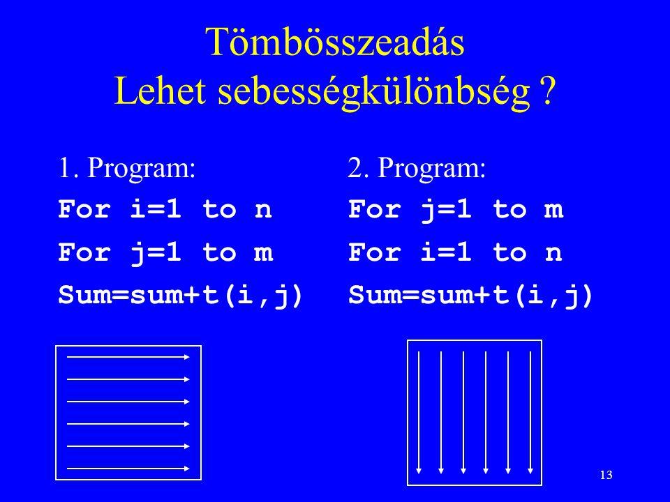 13 Tömbösszeadás Lehet sebességkülönbség ? 1. Program: For i=1 to n For j=1 to m Sum=sum+t(i,j) 2. Program: For j=1 to m For i=1 to n Sum=sum+t(i,j)