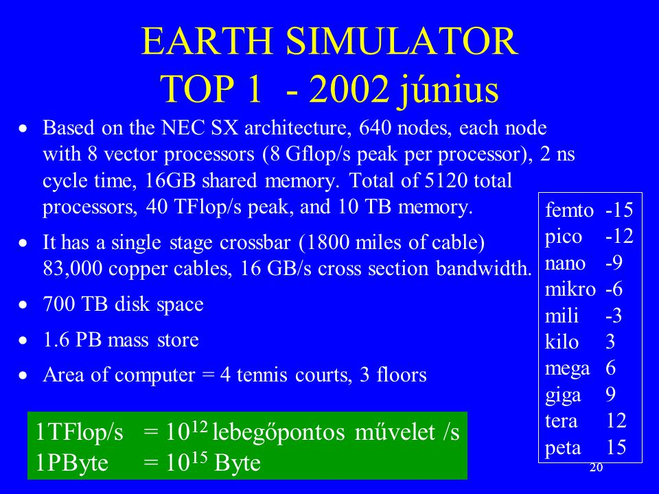 20 EARTH SIMULATOR TOP 1 - 2002 június  Based on the NEC SX architecture, 640 nodes, each node with 8 vector processors (8 Gflop/s peak per processor), 2 ns cycle time, 16GB shared memory.