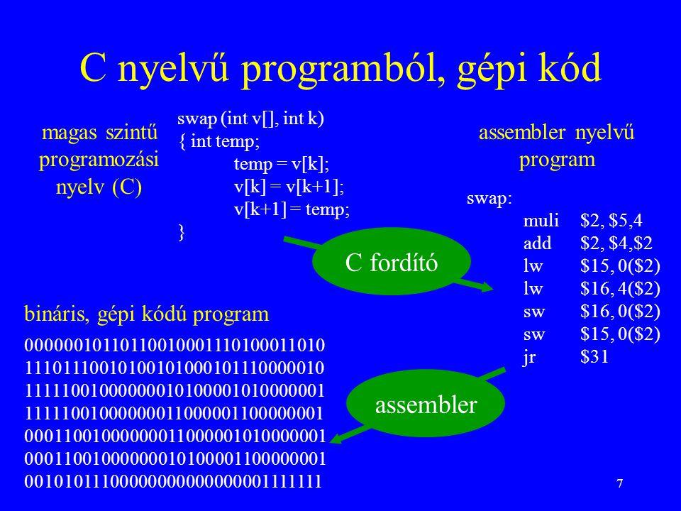 7 C nyelvű programból, gépi kód magas szintű programozási nyelv (C) swap (int v[], int k) { int temp; temp = v[k]; v[k] = v[k+1]; v[k+1] = temp; } C f