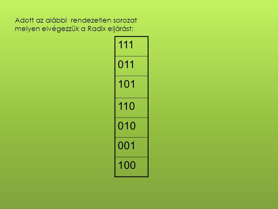 111 011 101 110 010 001 100 Adott az alábbi rendezetlen sorozat melyen elvégezzük a Radix eljárást:
