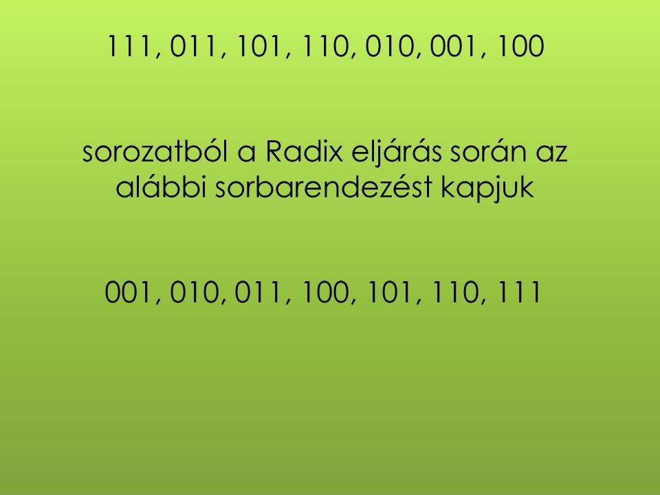 111, 011, 101, 110, 010, 001, 100 sorozatból a Radix eljárás során az alábbi sorbarendezést kapjuk 001, 010, 011, 100, 101, 110, 111