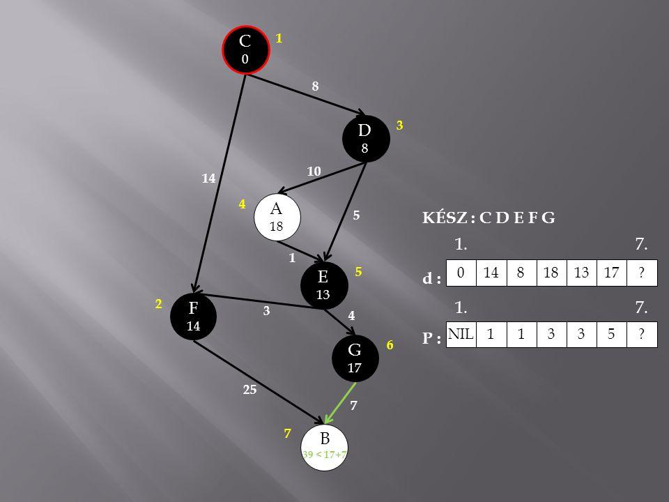 C0C0 A 18 E 13 B 39 < 17+7 G 17 D8D8 14 8 10 5 1 3 25 7 4 F 14 3 1 2 4 5 6 7 KÉSZ : C D E F G d : P : 0148181317 ? NIL 1 1335? 1.7. 1.7.