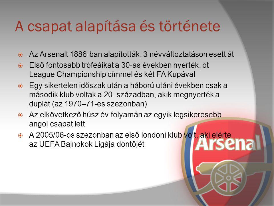 Bevezető  Az Arsenal Football Club (röviden Arsenal, The Arsenal vagy Az Ágyúsok) egy angol profi labdarúgócsapat Holloway-ben, Észak-Londonban.