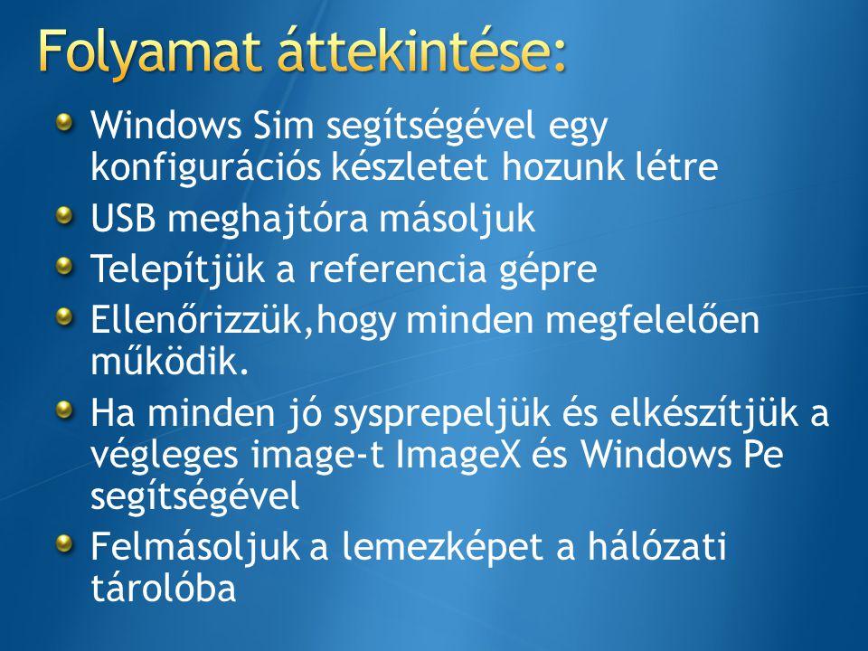 Windows Sim segítségével egy konfigurációs készletet hozunk létre USB meghajtóra másoljuk Telepítjük a referencia gépre Ellenőrizzük,hogy minden megfe
