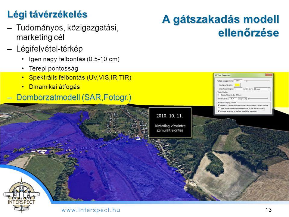 A gátszakadás modell ellenőrzése Légi távérzékelés –Tudományos, közigazgatási, marketing cél –Légifelvétel-térkép Igen nagy felbontás (0.5-10 cm) Tere