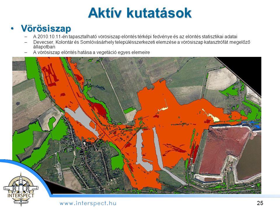 Aktív kutatások VörösiszapVörösiszap –A 2010.10.11-én tapasztalható vörösiszap elöntés térképi fedvénye és az elöntés statisztikai adatai –Devecser, K