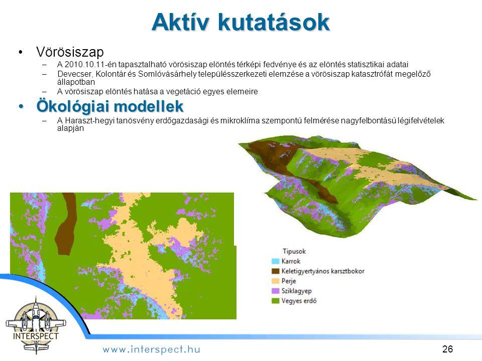 Aktív kutatások Vörösiszap –A 2010.10.11-én tapasztalható vörösiszap elöntés térképi fedvénye és az elöntés statisztikai adatai –Devecser, Kolontár és