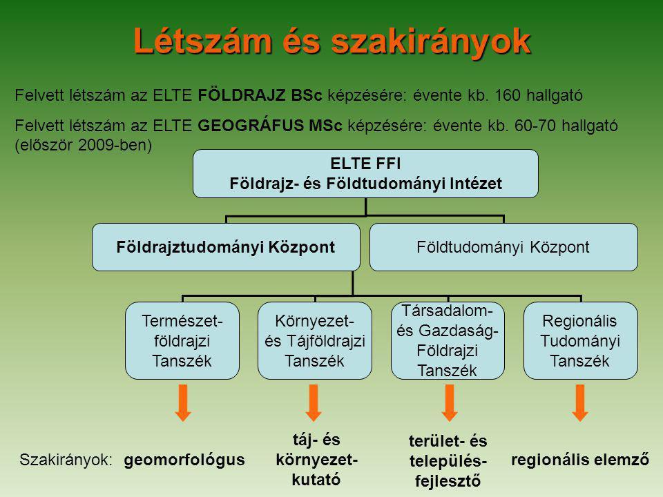 Természet- földrajzi Tanszék Környezet- és Tájföldrajzi Tanszék Regionális Tudományi Tanszék Társadalom- és Gazdaság- Földrajzi Tanszék ELTE FFI Földr