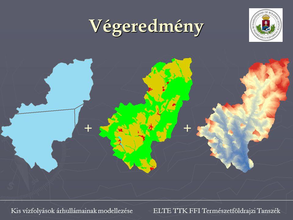 ELTE TTK FFI Természetföldrajzi TanszékKis vízfolyások árhullámainak modellezése Végeredmény ++