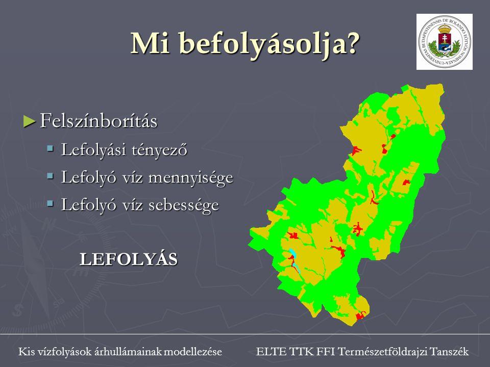 ELTE TTK FFI Természetföldrajzi TanszékKis vízfolyások árhullámainak modellezése Mi befolyásolja.