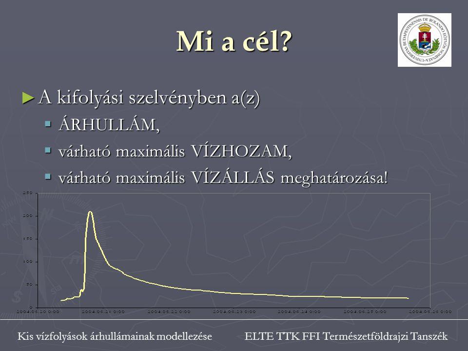 ELTE TTK FFI Természetföldrajzi TanszékKis vízfolyások árhullámainak modellezése RIV 250 Csapadékmérő állomások (P x ) CLC 50 (α) CLC 50 Lejtőszög számítása GRID φ Raszterizálás GRID CLC50 GRID Raszterizálás GRID RIV Átosztályozás GRID RIV, 0-1.5 Összeolvasztás Lefolyási irányGRID DIR GRID SEB Lefolyási időGRID IDŐ Vektorizálás SHAPE IDŐ (A, t) Thiessen- poligon szerk.