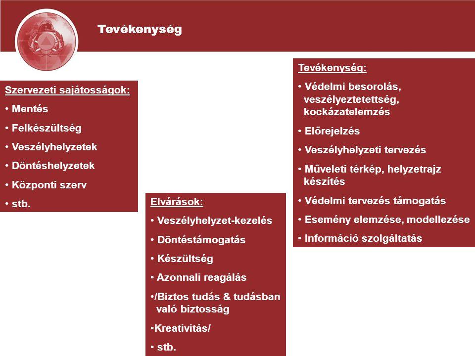 Tevékenység Szervezeti sajátosságok: Mentés Felkészültség Veszélyhelyzetek Döntéshelyzetek Központi szerv stb.