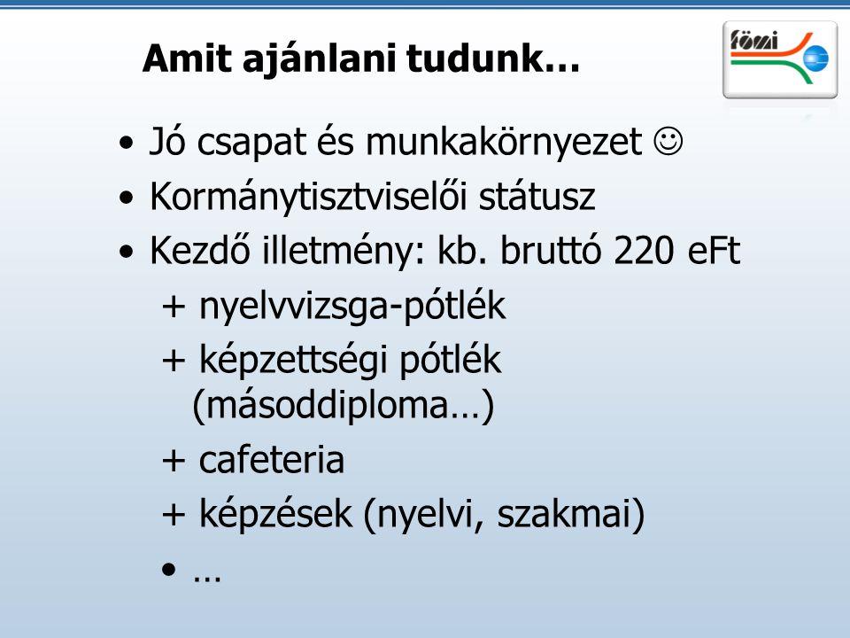 Amit ajánlani tudunk… Jó csapat és munkakörnyezet Kormánytisztviselői státusz Kezdő illetmény: kb. bruttó 220 eFt + nyelvvizsga-pótlék + képzettségi p