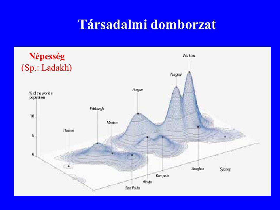 Népesség (Sp.: Ladakh) Társadalmi domborzat