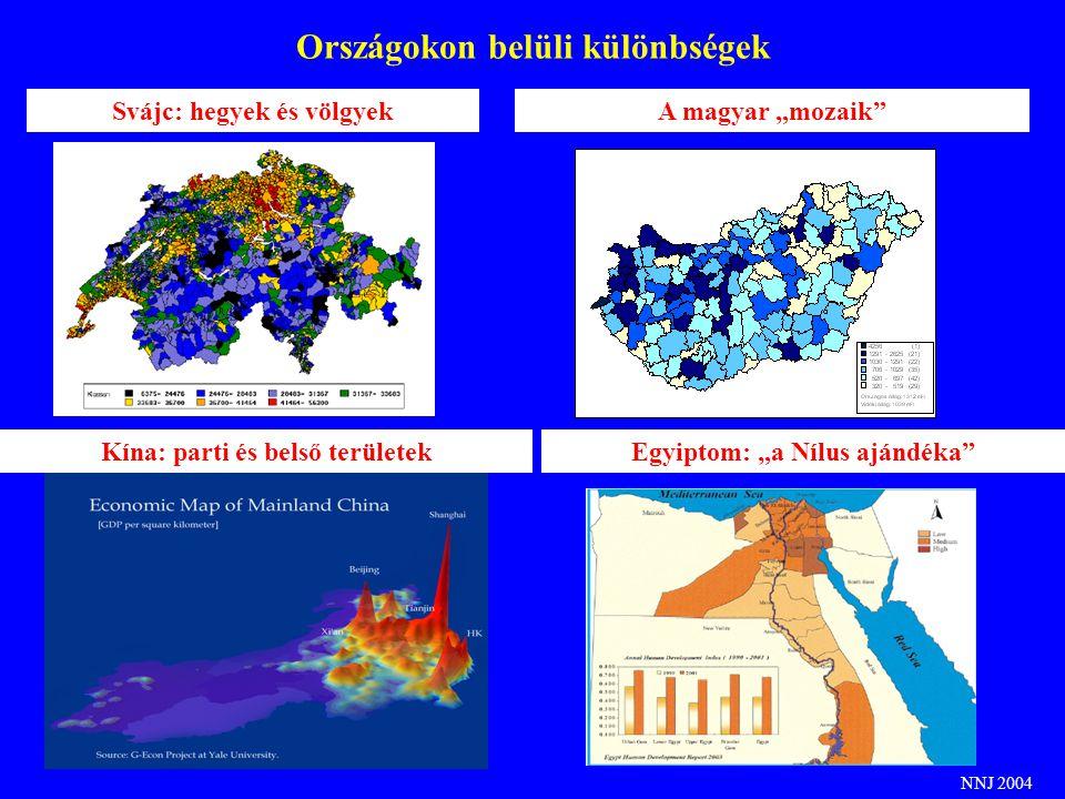 """Országokon belüli különbségek Svájc: hegyek és völgyekA magyar """"mozaik"""" Kína: parti és belső területekEgyiptom: """"a Nílus ajándéka"""" NNJ 2004"""