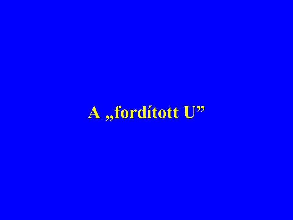 """A """"fordított U"""