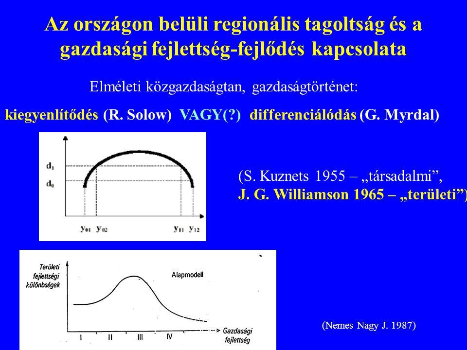 """Az országon belüli regionális tagoltság és a gazdasági fejlettség-fejlődés kapcsolata (S. Kuznets 1955 – """"társadalmi"""", J. G. Williamson 1965 – """"terüle"""