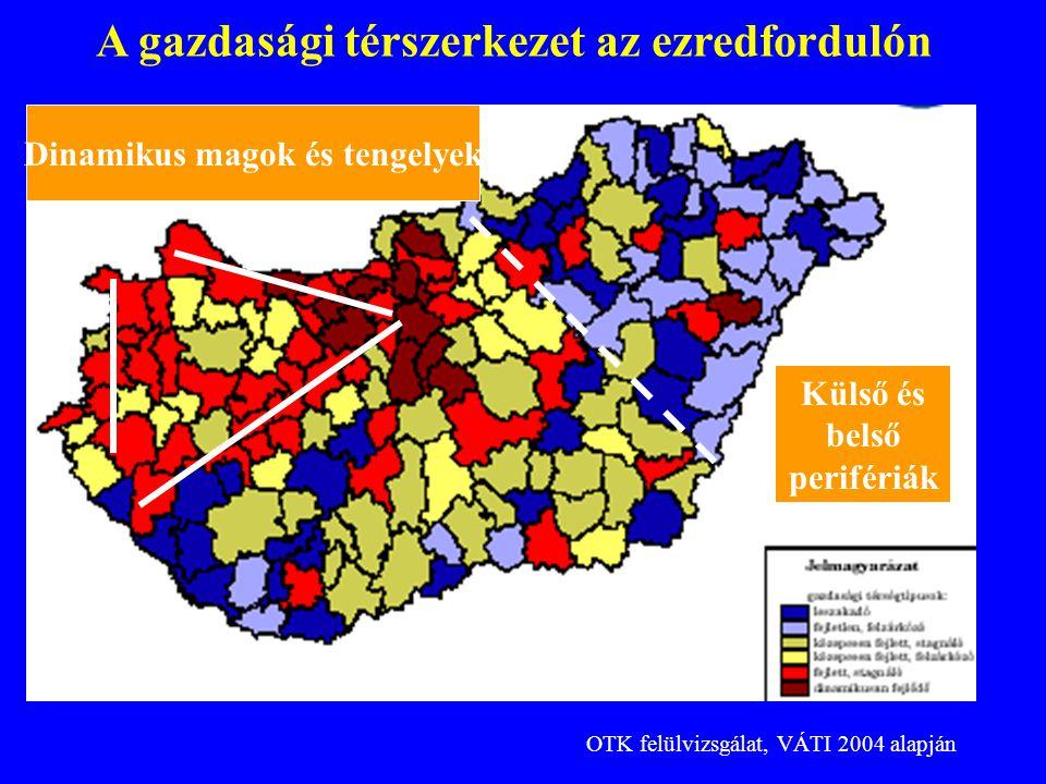 A gazdasági térszerkezet az ezredfordulón OTK felülvizsgálat, VÁTI 2004 alapján Dinamikus magok és tengelyek Külső és belső perifériák