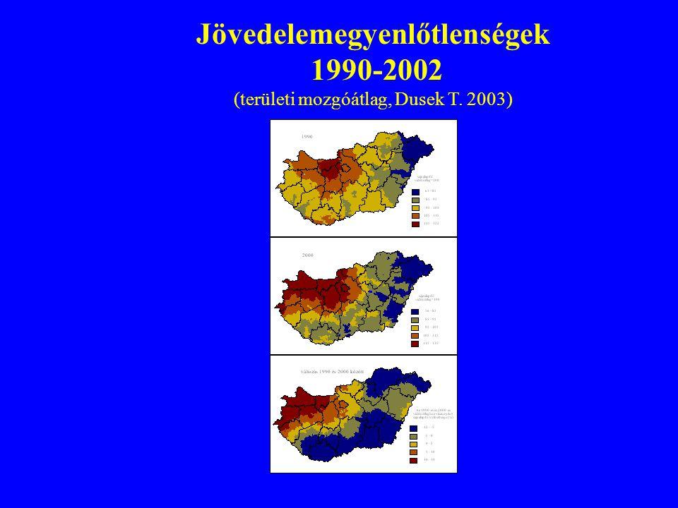 Jövedelemegyenlőtlenségek 1990-2002 (területi mozgóátlag, Dusek T. 2003)