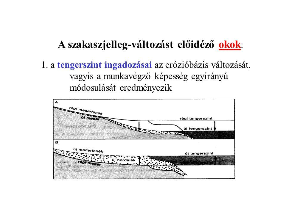 2.A tektonikus mozgások a munkavégző képesség kétirányú módosítását eredményezik 3.