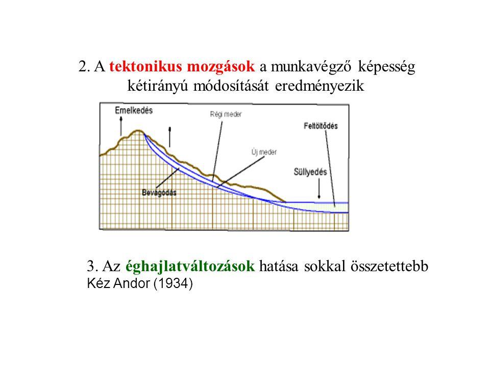 2. A tektonikus mozgások a munkavégző képesség kétirányú módosítását eredményezik 3. Az éghajlatváltozások hatása sokkal összetettebb Kéz Andor (1934)