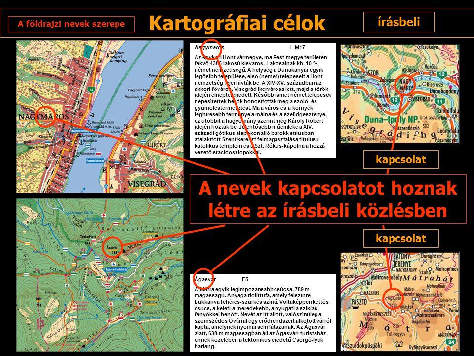 Kartográfiai célok írásbeli A földrajzi nevek szerepe A nevek kapcsolatot hoznak létre az írásbeli közlésben NagymarosL-M17 Az egykori Hont vármegye,