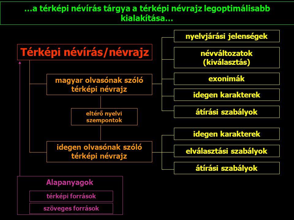 …a térképi névírás tárgya a térképi névrajz legoptimálisabb kialakítása… magyar olvasónak szóló térképi névrajz idegen olvasónak szóló térképi névrajz