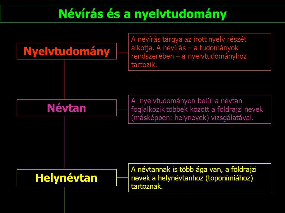 Névírás és a nyelvtudomány Nyelvtudomány Névtan Helynévtan A névírás tárgya az írott nyelv részét alkotja. A névírás – a tudományok rendszerében – a n