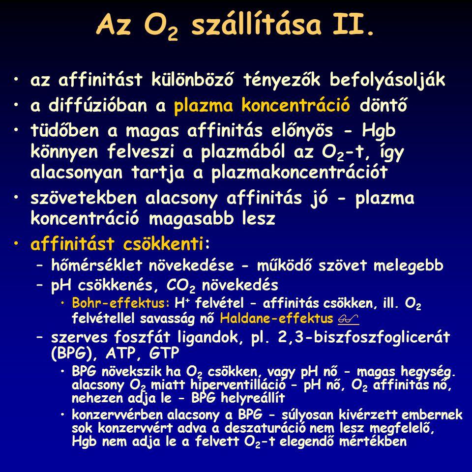 Az O 2 szállítása II. az affinitást különböző tényezők befolyásolják a diffúzióban a plazma koncentráció döntő tüdőben a magas affinitás előnyös - Hgb