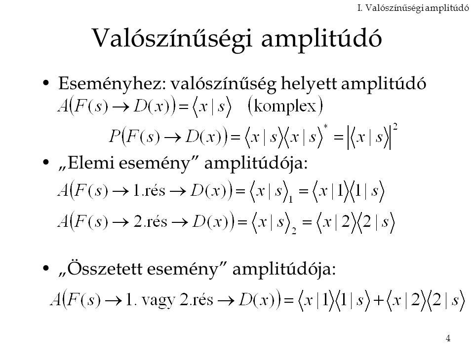"""4 Valószínűségi amplitúdó Eseményhez: valószínűség helyett amplitúdó """"Elemi esemény amplitúdója: """"Összetett esemény amplitúdója: I."""