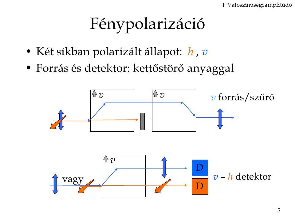 5 Fénypolarizáció Két síkban polarizált állapot: h, v Forrás és detektor: kettőstörő anyaggal D D v – h detektor vagy v v forrás/szűrő vv I.
