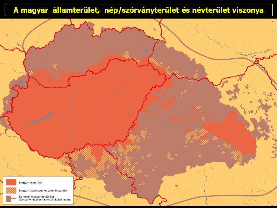 A magyar államterület, nép/szórványterület és névterület viszonya