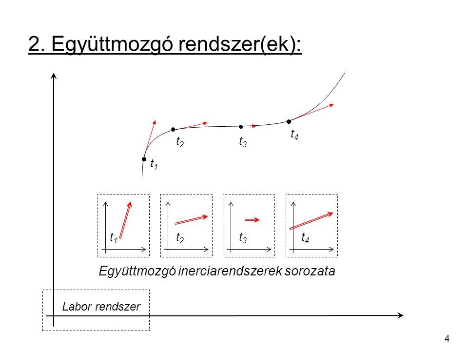 4 2. Együttmozgó rendszer(ek): Együttmozgó inerciarendszerek sorozata t1t1 t3t3 t4t4 t2t2 t1t1 t2t2 t3t3 t4t4 Labor rendszer