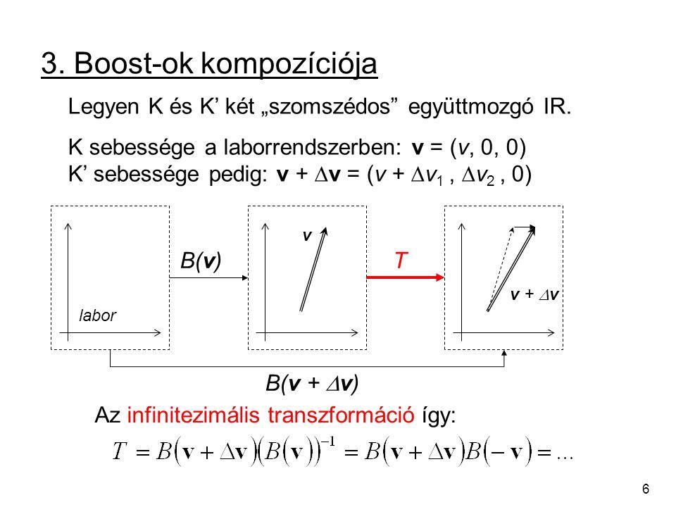"""6 3. Boost-ok kompozíciója B(v) B(v +  v) Az infinitezimális transzformáció így: T Legyen K és K' két """"szomszédos"""" együttmozgó IR. K sebessége a labo"""