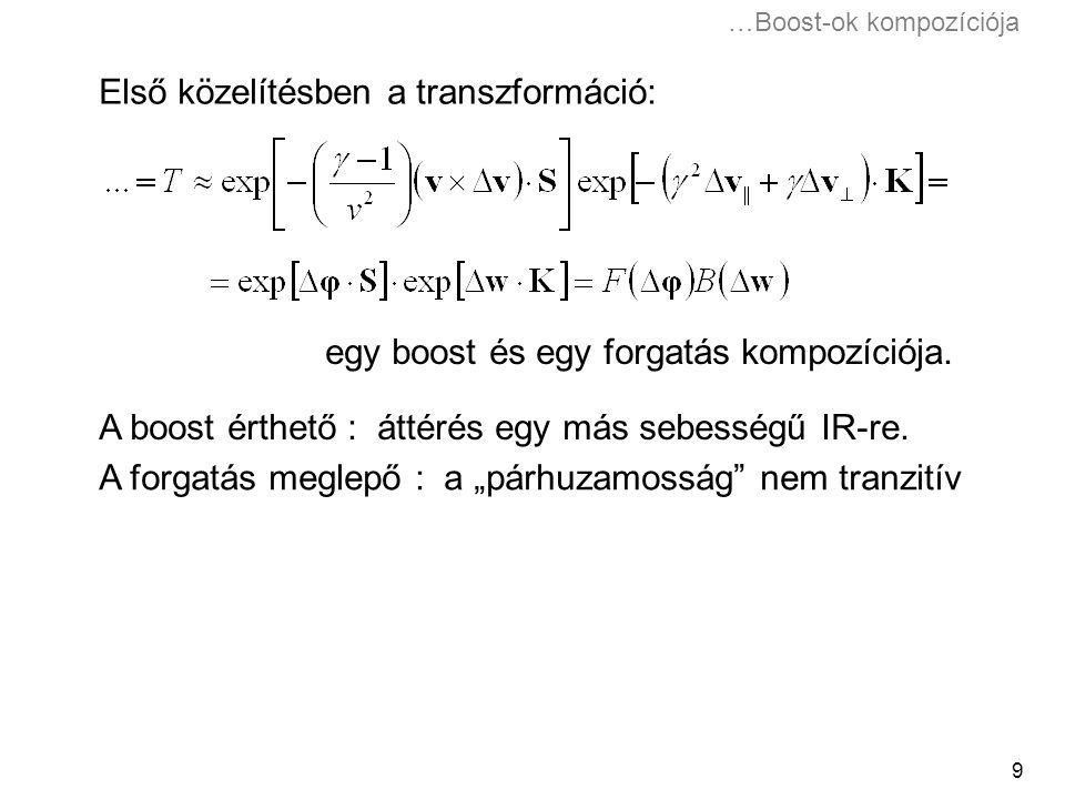 9 Első közelítésben a transzformáció: egy boost és egy forgatás kompozíciója. A boost érthető : áttérés egy más sebességű IR-re. A forgatás meglepő :