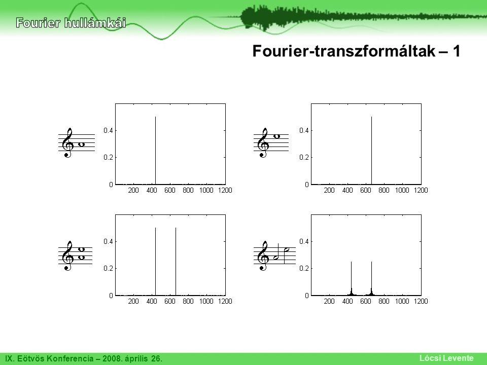 Lócsi Levente Fourier-transzformáltak – 1 IX. Eötvös Konferencia – 2008. április 26.