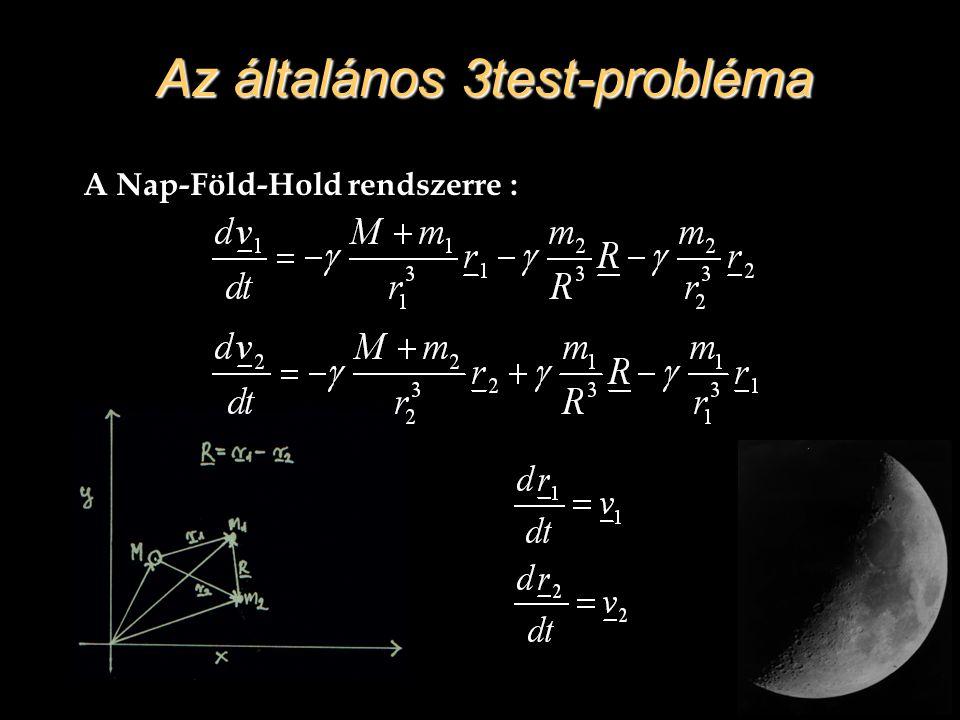 Az általános 3test-probléma A Nap-Föld-Hold rendszerre :