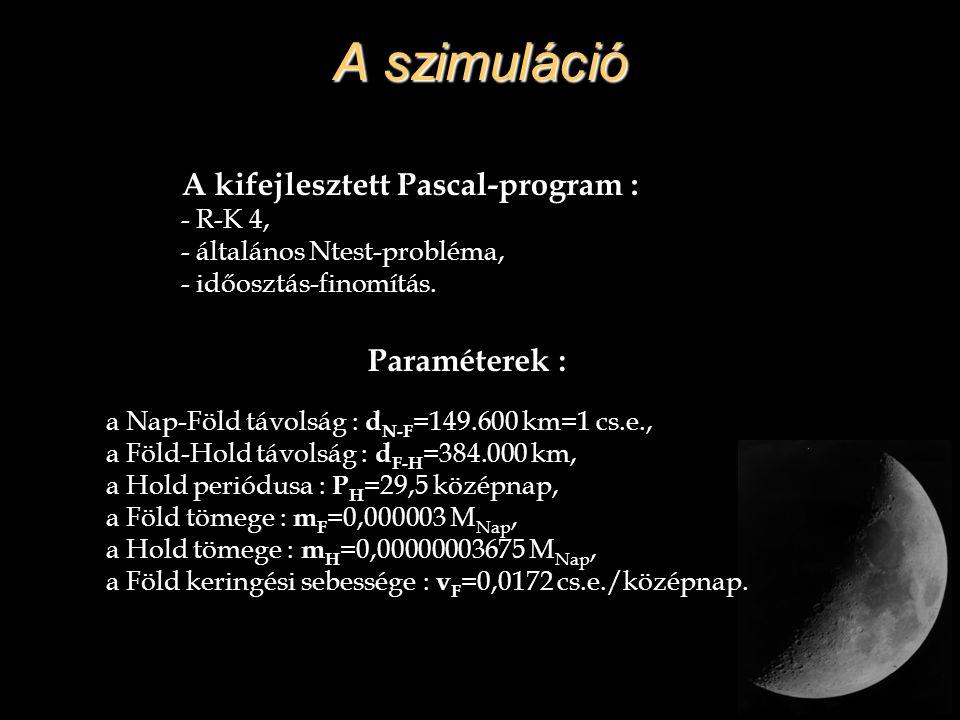 A szimuláció A kifejlesztett Pascal-program : - R-K 4, - általános Ntest-probléma, - időosztás-finomítás. Paraméterek : a Nap-Föld távolság : d N-F =1