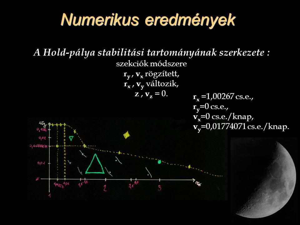 Numerikus eredmények A Hold-pálya stabilitási tartományának szerkezete : szekciók módszere r y, v x rögzített, r x, v y változik, z, v z = 0. r x =1,0