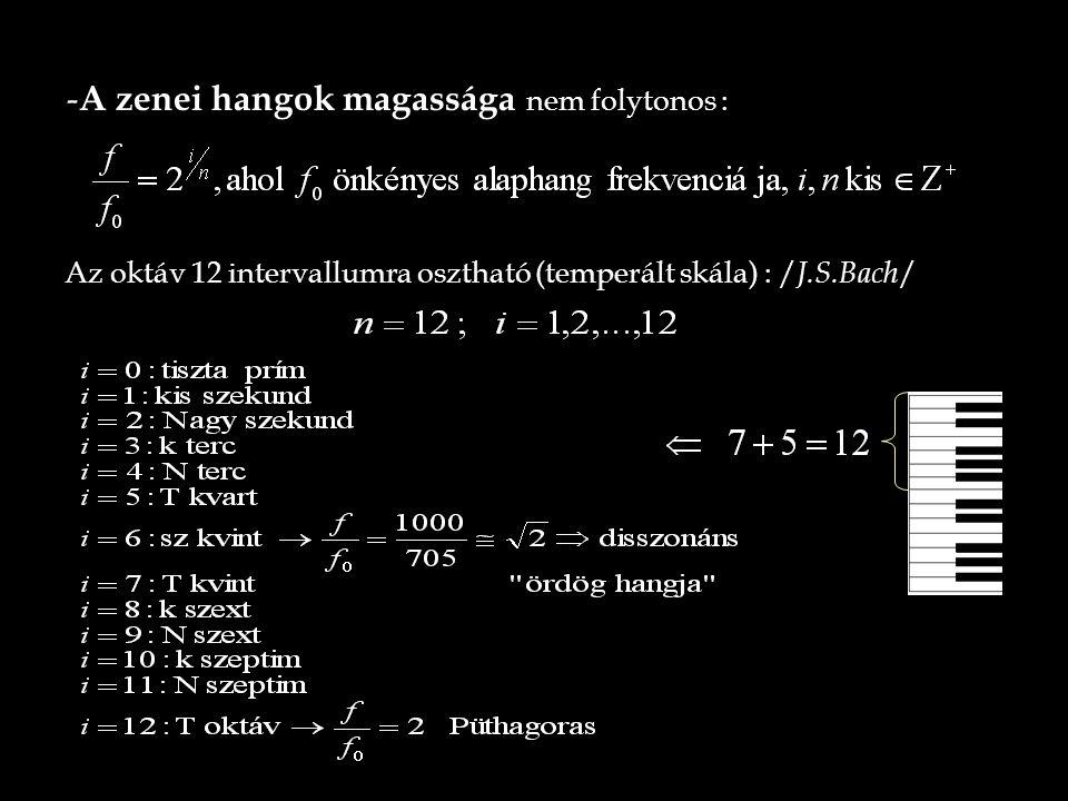 A zene fraktál-geometriája Fraktális jelenség : A különböző magasságú hangok relatív gyakoriságai nem fraktális eloszlásúak, a hangközök (hangmagasság változásai) eloszlása (F) igen : Zenében :