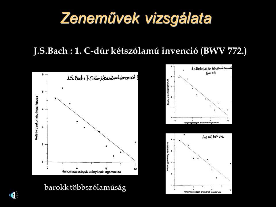 Zeneművek vizsgálata J.S.Bach : 1. C-dúr kétszólamú invenció (BWV 772.) barokk többszólamúság
