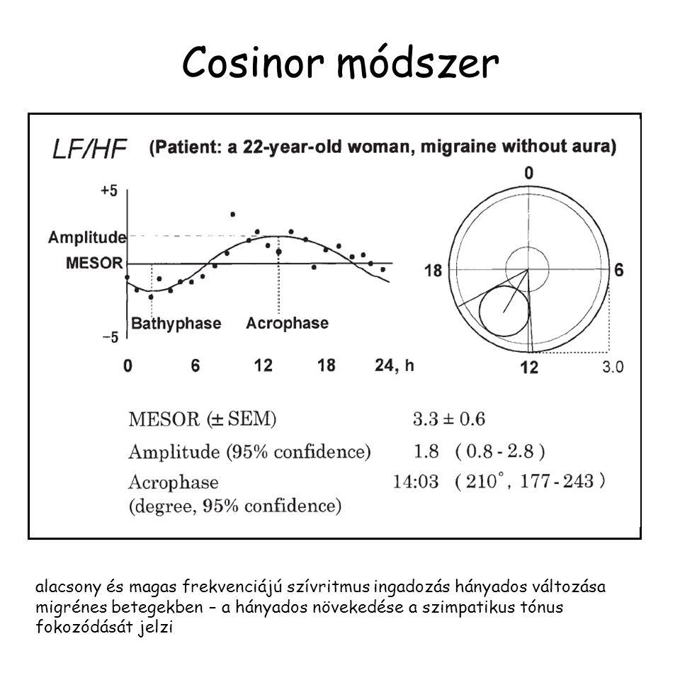 Cosinor módszer alacsony és magas frekvenciájú szívritmus ingadozás hányados változása migrénes betegekben – a hányados növekedése a szimpatikus tónus