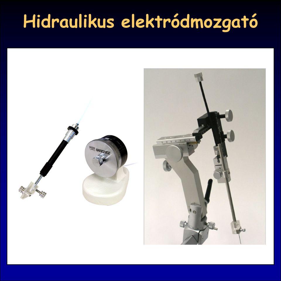 Hidraulikus elektródmozgató