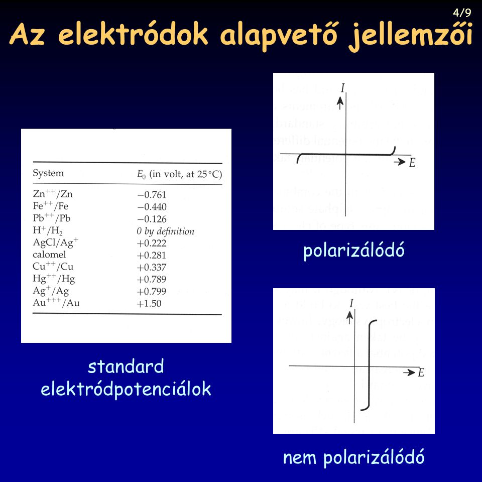 Elektród array